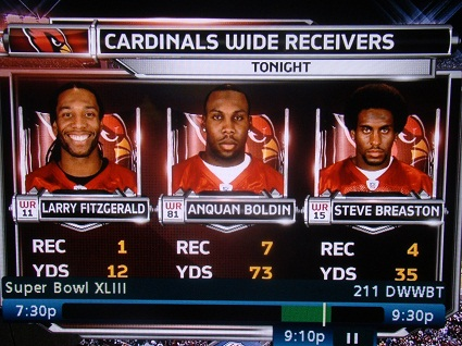 Super Bowl Cardinals Wide Receivers