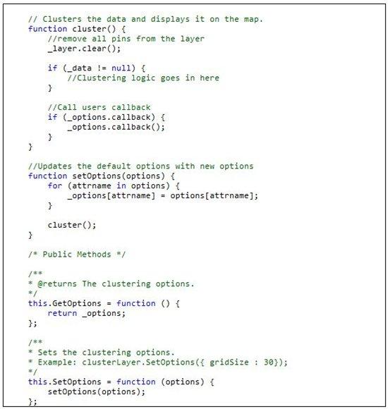 Bing Maps V6 3 To V8 Migration Guide: Modular Design And Client Side Clustering